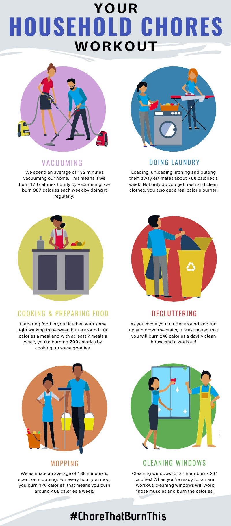 Burn Calories With a Household Chores Workout Infographic