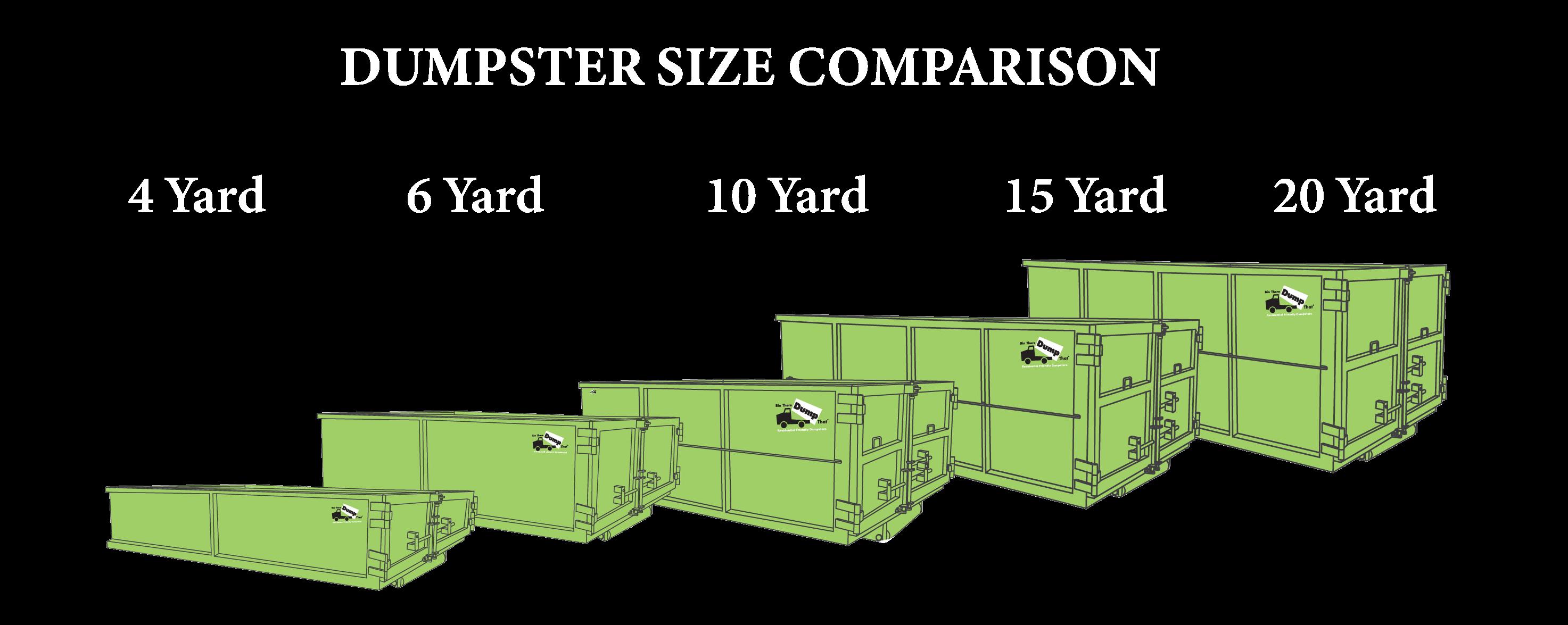 Dumpster Rental Comparisons Bin There Dump That Dumpster Sizes