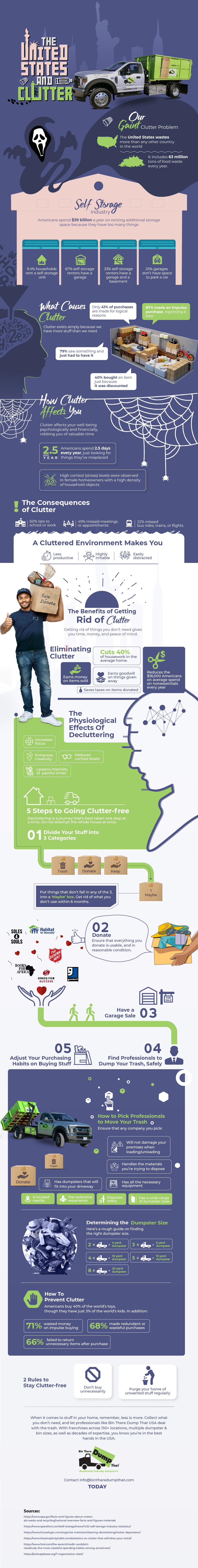 Decluttering Tips Infographic - How Does Clutter H