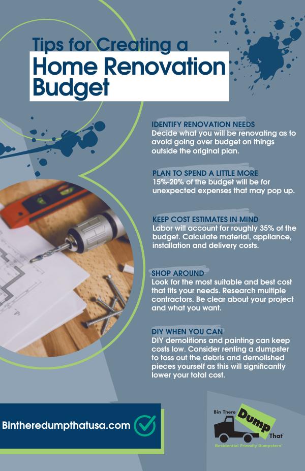 Creating a Home Renovation Budget