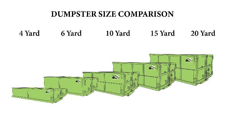 residential dumpster rental sizes comparison bin t