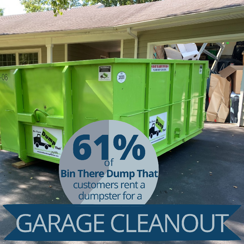 dumpster rental for garage cleanouts stat
